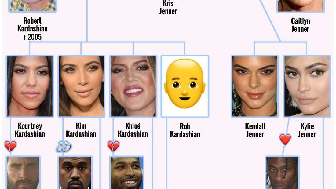 So sieht der aktuelle Stammbaum des Kardashian-Jenner-Clans aus.